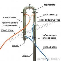 Инструкция к дистиллятору NEXT